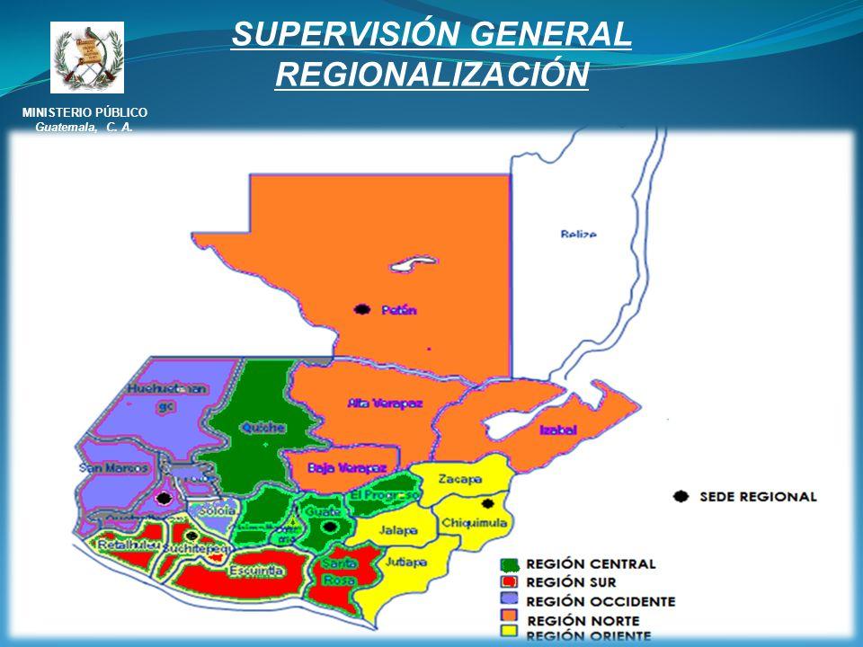 SUPERVISIÓN GENERAL REGIONALIZACIÓN