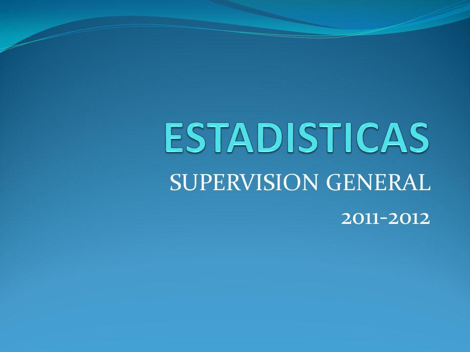 ESTADISTICAS SUPERVISION GENERAL 2011-2012
