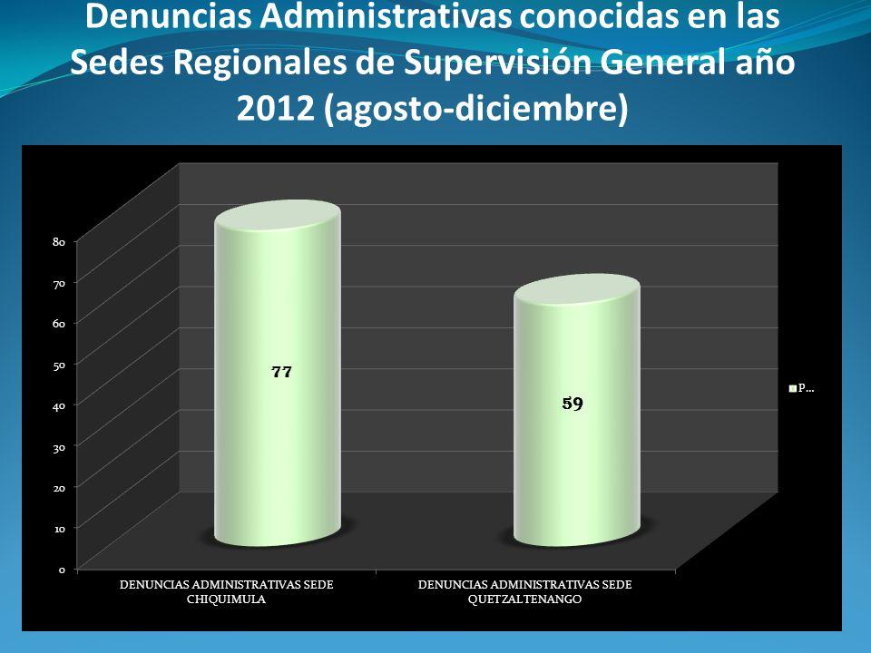 Denuncias Administrativas conocidas en las Sedes Regionales de Supervisión General año 2012 (agosto-diciembre)