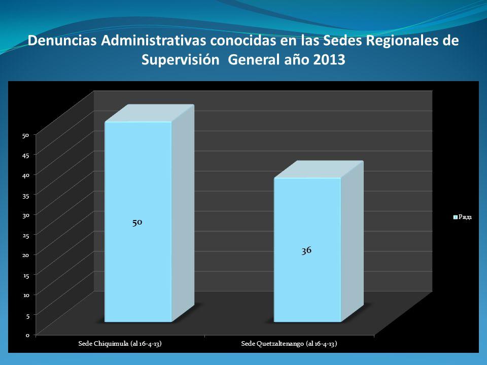 Denuncias Administrativas conocidas en las Sedes Regionales de Supervisión General año 2013