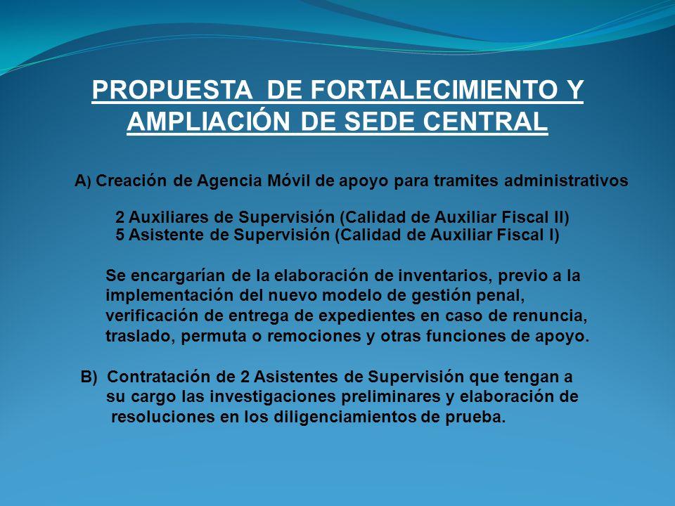 PROPUESTA DE FORTALECIMIENTO Y AMPLIACIÓN DE SEDE CENTRAL