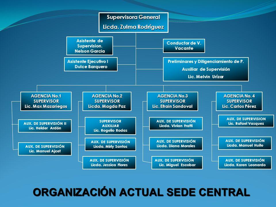 ORGANIZACIÓN ACTUAL SEDE CENTRAL