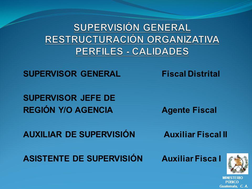 SUPERVISIÓN GENERAL RESTRUCTURACIÓN ORGANIZATIVA PERFILES - CALIDADES
