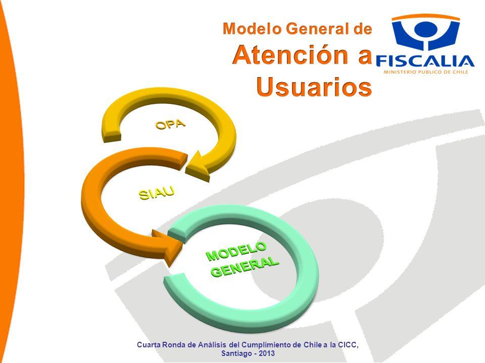 Modelo General de Atención a Usuarios