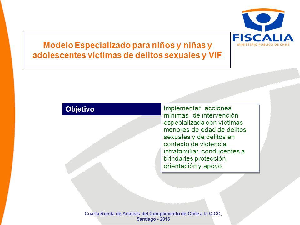 Modelo Especializado para niños y niñas y adolescentes víctimas de delitos sexuales y VIF