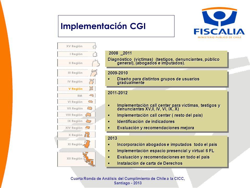 Implementación CGI 2008 _2011. Diagnóstico (víctimas) (testigos, denunciantes, público general), (abogados e imputados).