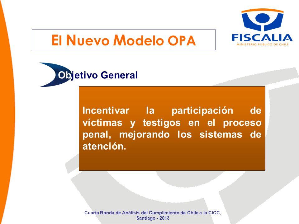 El Nuevo Modelo OPA Objetivo General