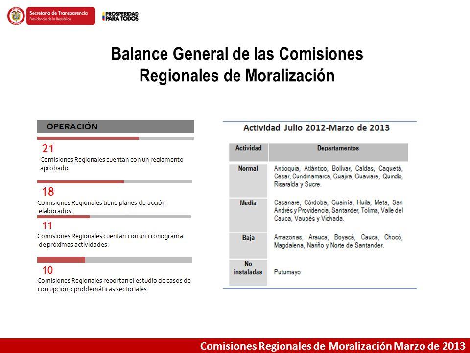 Balance General de las Comisiones Regionales de Moralización