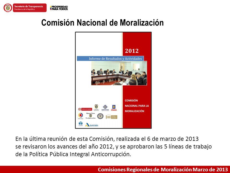 Comisión Nacional de Moralización