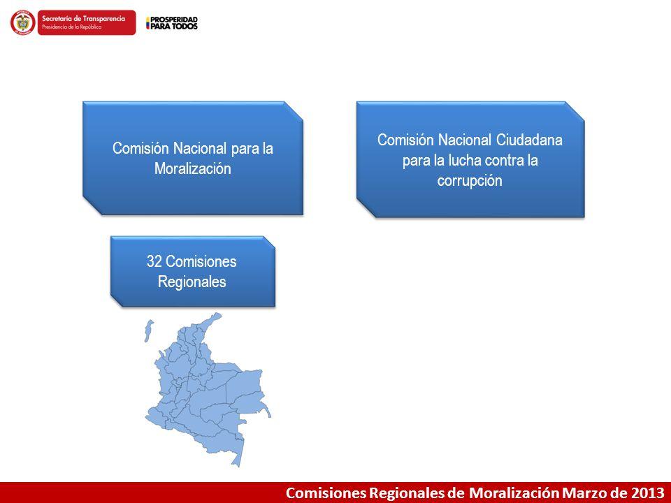 Comisión Nacional para la Moralización