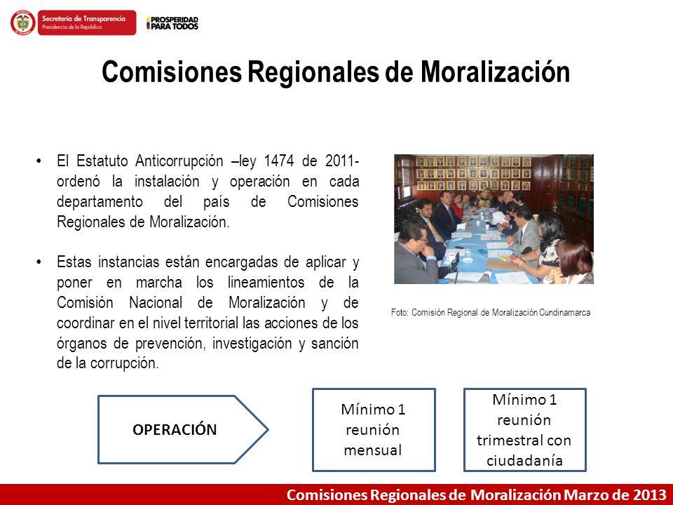 Comisiones Regionales de Moralización