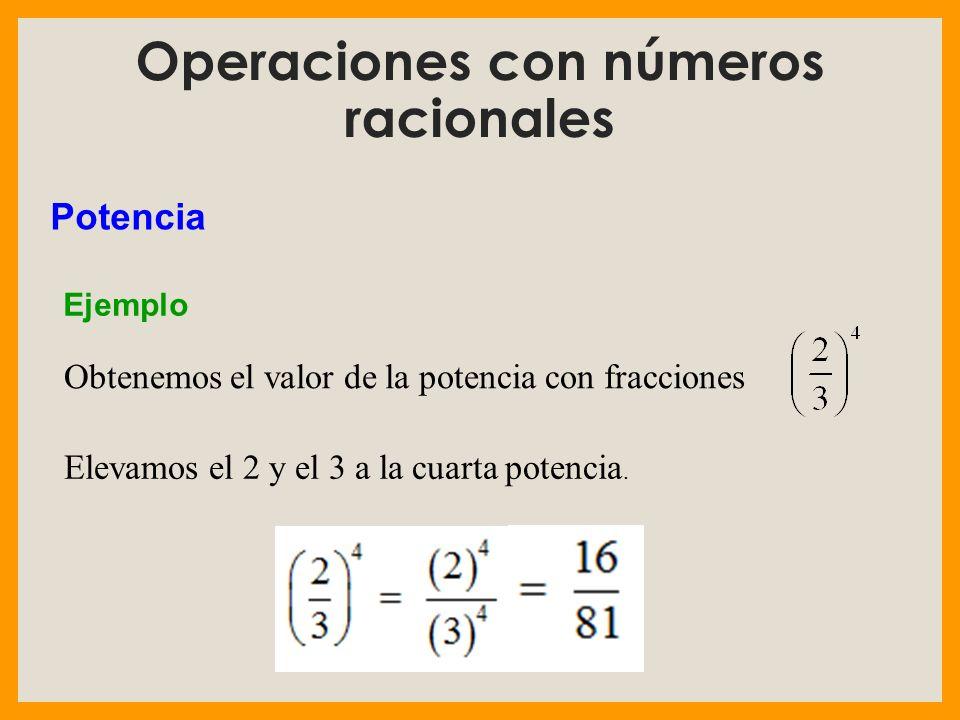 Ejemplos de operaciones con forex