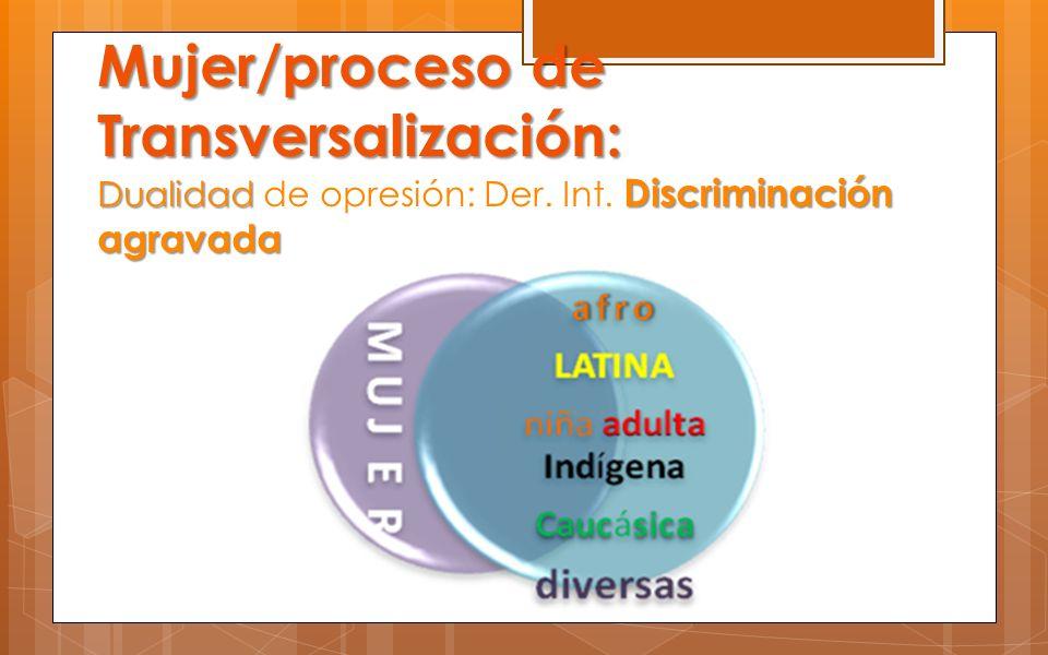 Mujer/proceso de Transversalización: Dualidad de opresión: Der. Int