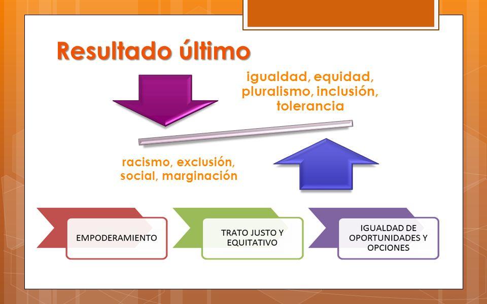 Resultado último igualdad, equidad, pluralismo, inclusión, tolerancia