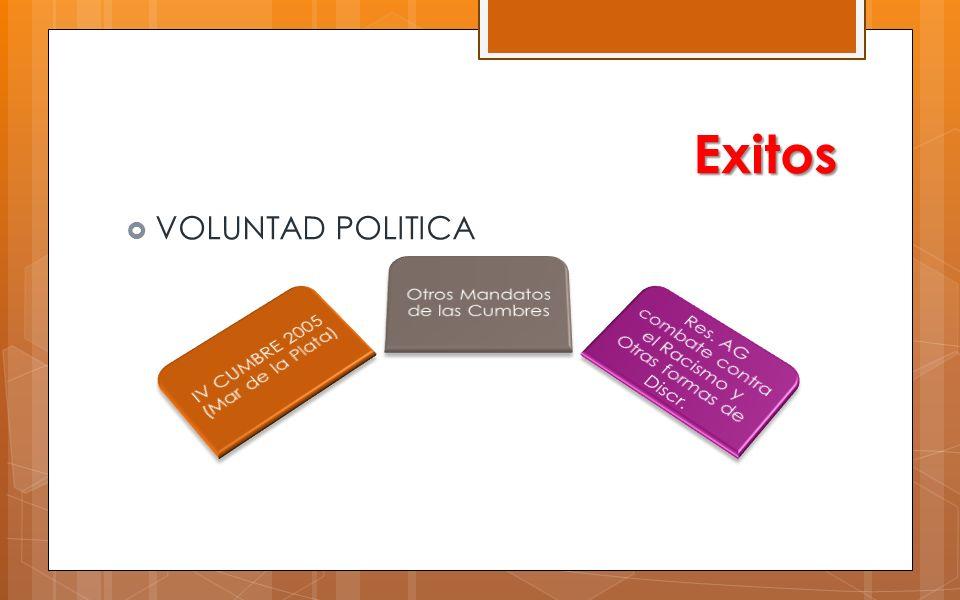 Exitos VOLUNTAD POLITICA Otros Mandatos de las Cumbres