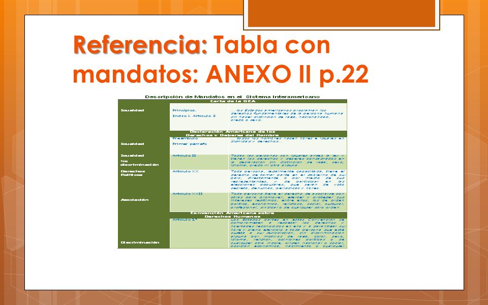 Referencia: Tabla con mandatos: ANEXO II p.22