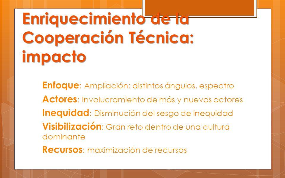 Enriquecimiento de la Cooperación Técnica: impacto