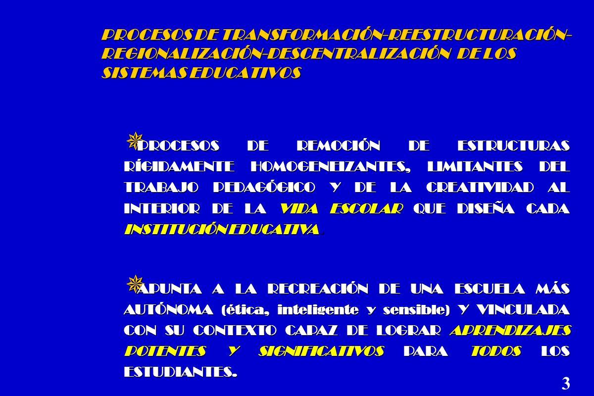 PROCESOS DE TRANSFORMACIÓN-REESTRUCTURACIÓN-REGIONALIZACIÓN-DESCENTRALIZACIÓN DE LOS SISTEMAS EDUCATIVOS