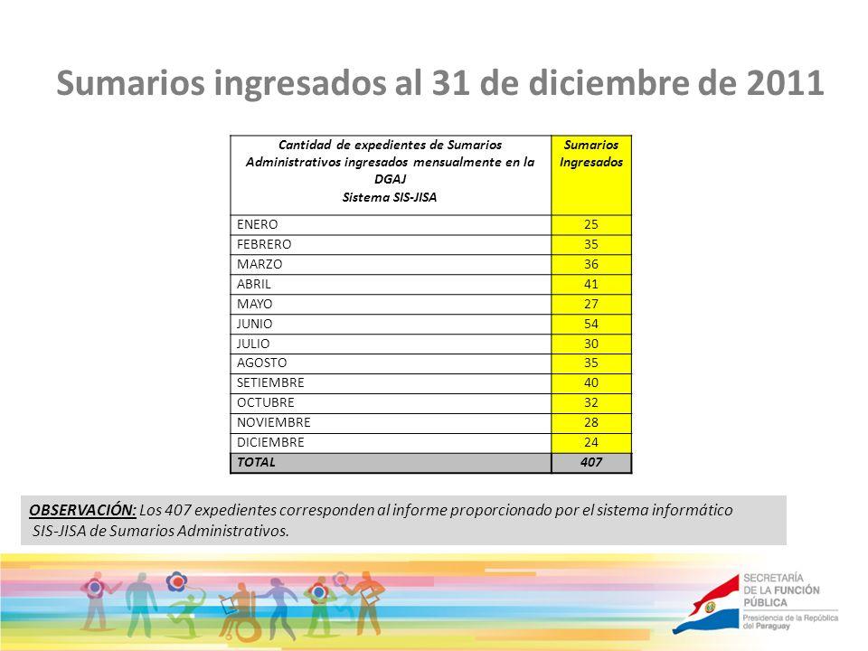 Sumarios ingresados al 31 de diciembre de 2011