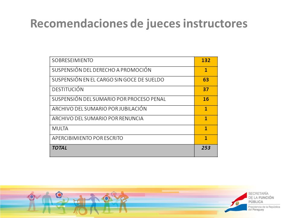 Recomendaciones de jueces instructores