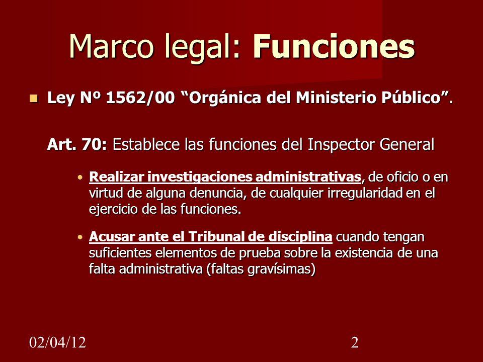Marco legal: Funciones