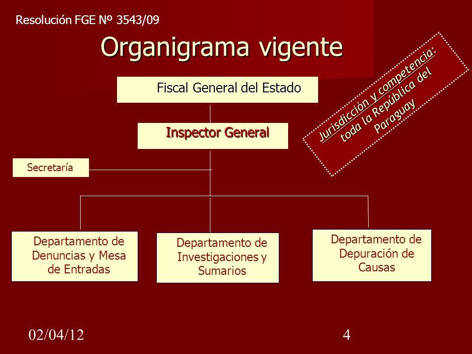 Organigrama vigente 02/04/12 Fiscal General del Estado