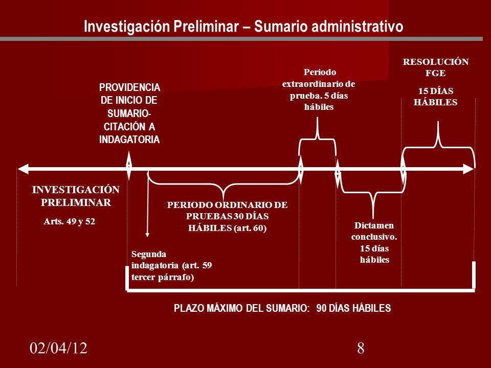 Investigación Preliminar – Sumario administrativo