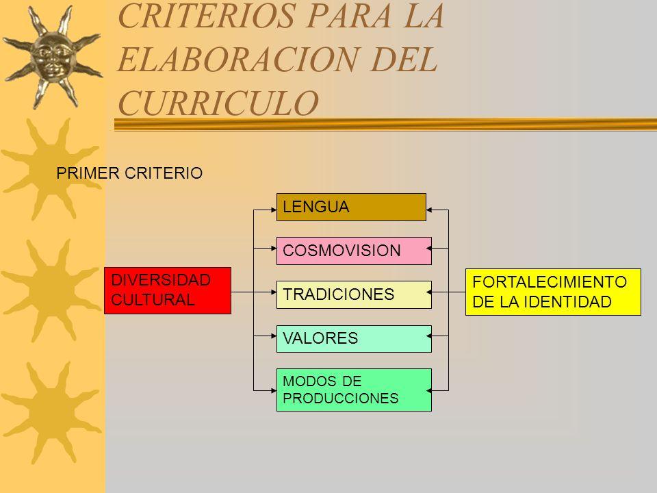 CRITERIOS PARA LA ELABORACION DEL CURRICULO