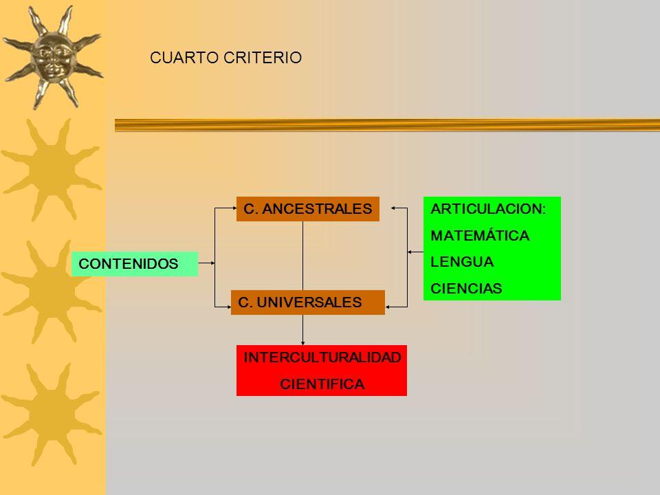 CUARTO CRITERIO C. ANCESTRALES ARTICULACION: MATEMÁTICA LENGUA