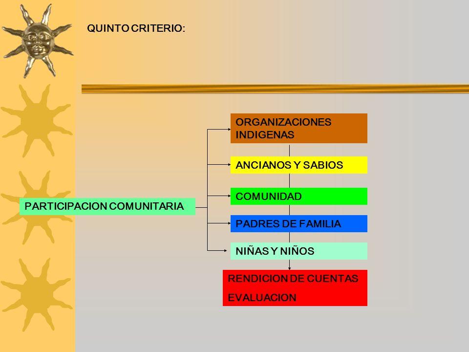 QUINTO CRITERIO:ORGANIZACIONES INDIGENAS. ANCIANOS Y SABIOS. COMUNIDAD. PARTICIPACION COMUNITARIA. PADRES DE FAMILIA.