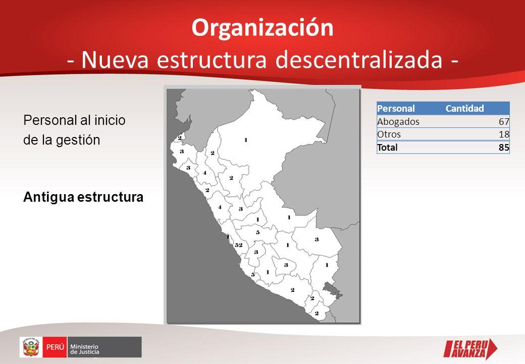 Organización - Nueva estructura descentralizada -