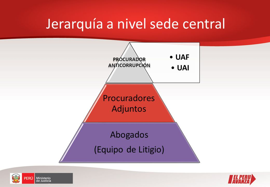 Jerarquía a nivel sede central