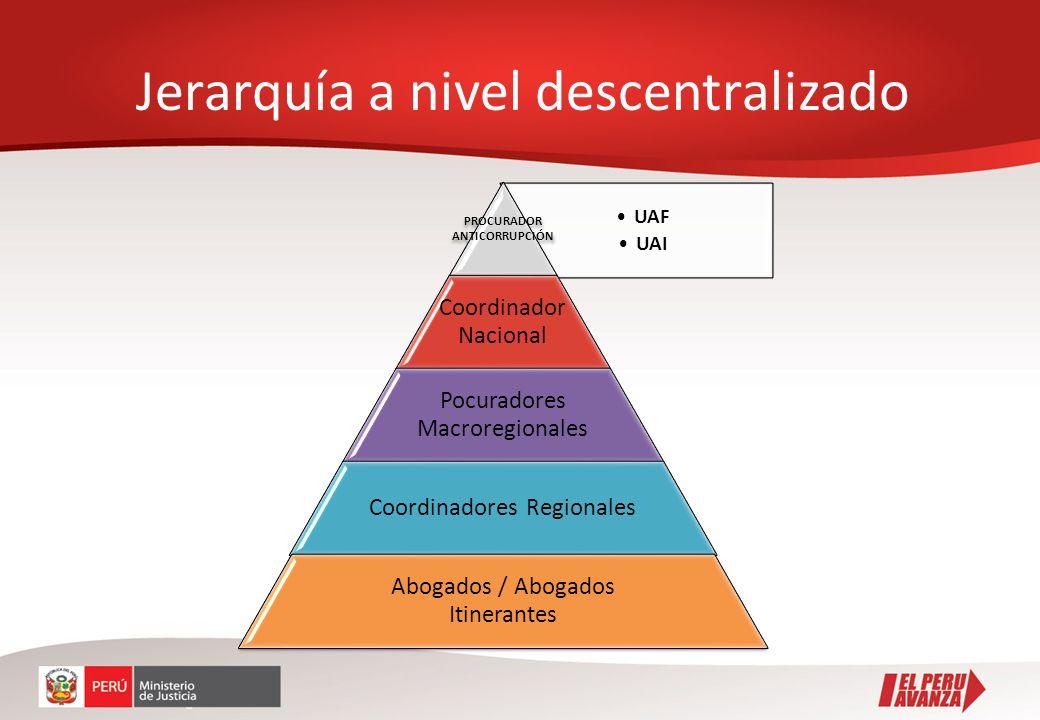 Jerarquía a nivel descentralizado
