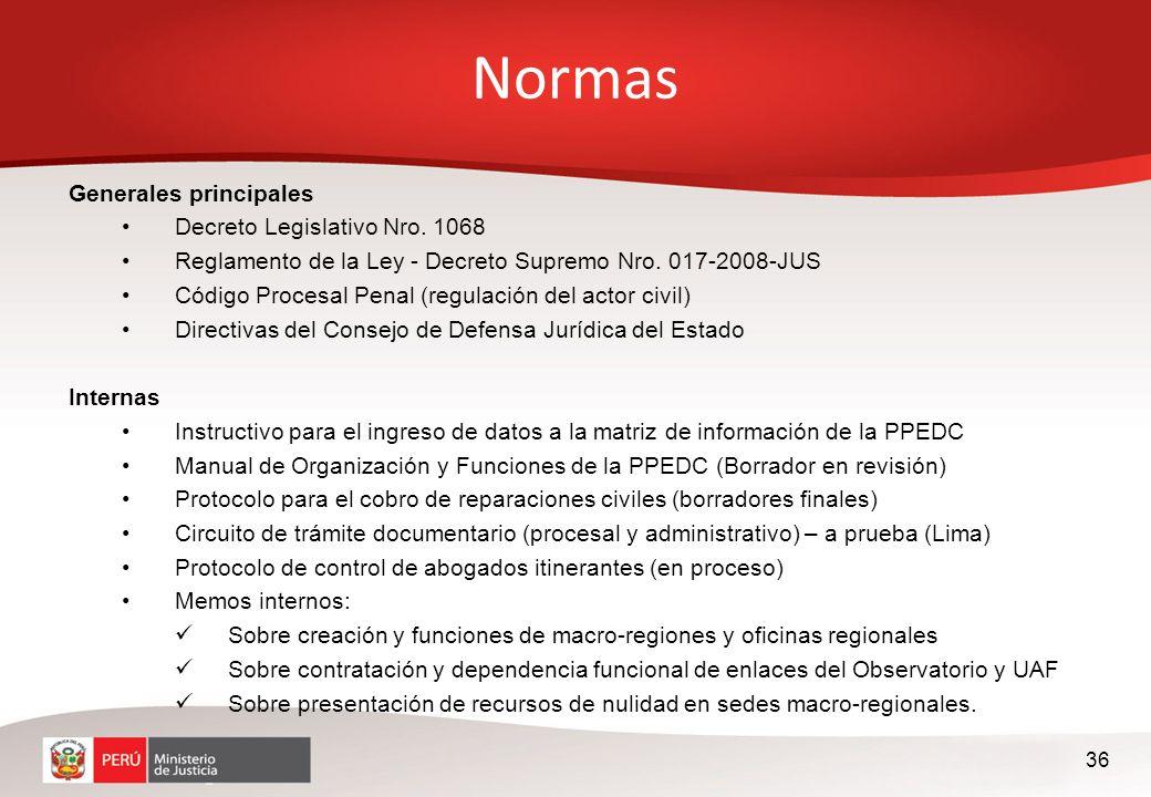 Normas Generales principales Decreto Legislativo Nro. 1068