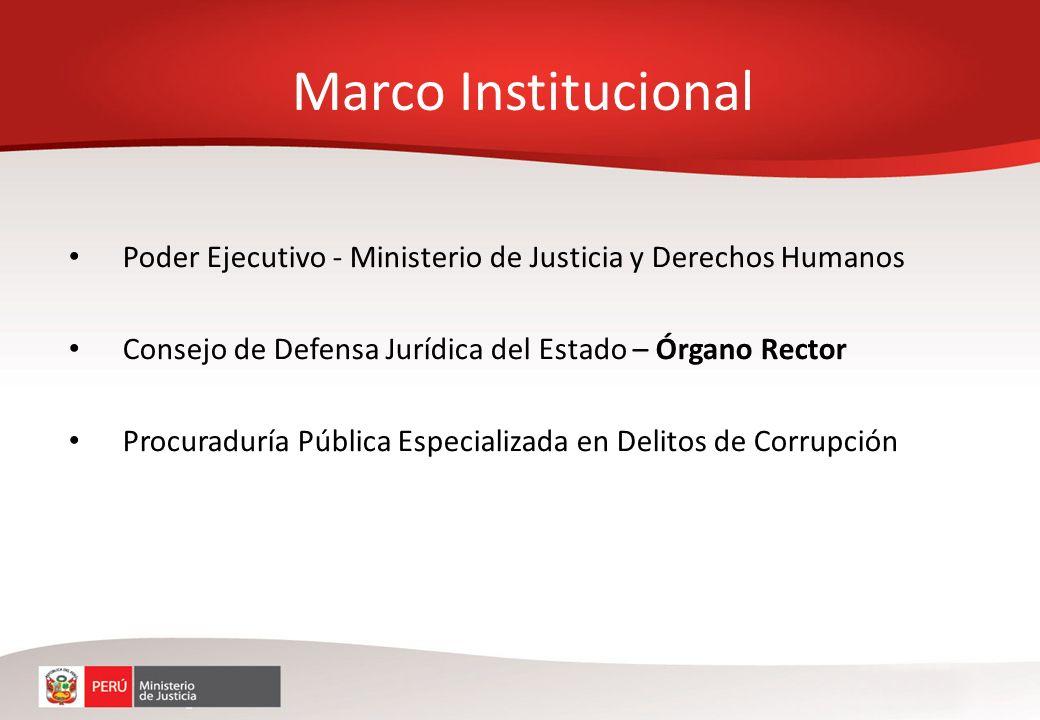 Marco Institucional Poder Ejecutivo - Ministerio de Justicia y Derechos Humanos. Consejo de Defensa Jurídica del Estado – Órgano Rector.