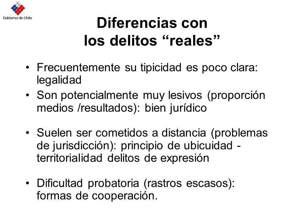 Diferencias con los delitos reales