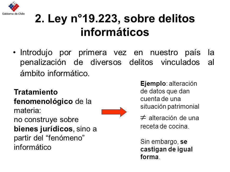 2. Ley n°19.223, sobre delitos informáticos