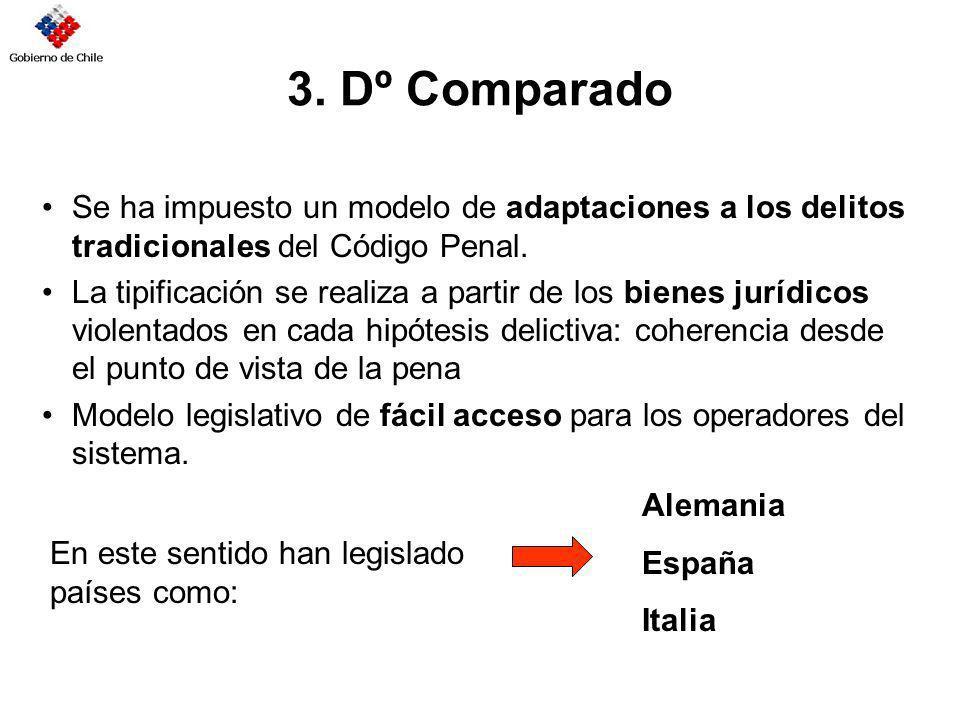 3. Dº Comparado Se ha impuesto un modelo de adaptaciones a los delitos tradicionales del Código Penal.