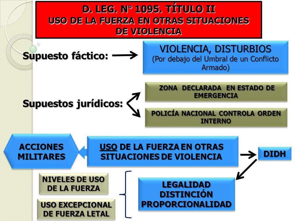 D. LEG. N° 1095. TÍTULO II VIOLENCIA, DISTURBIOS Supuesto fáctico: