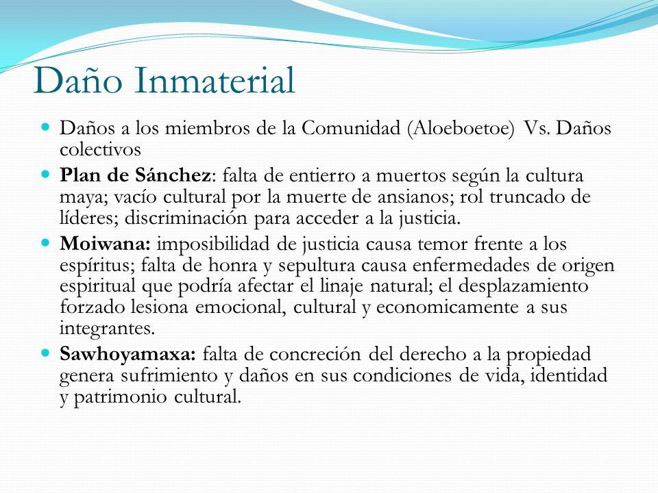 Daño Inmaterial Daños a los miembros de la Comunidad (Aloeboetoe) Vs. Daños colectivos.