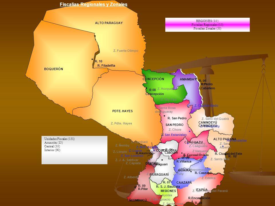 Fiscalías Regionales (13)