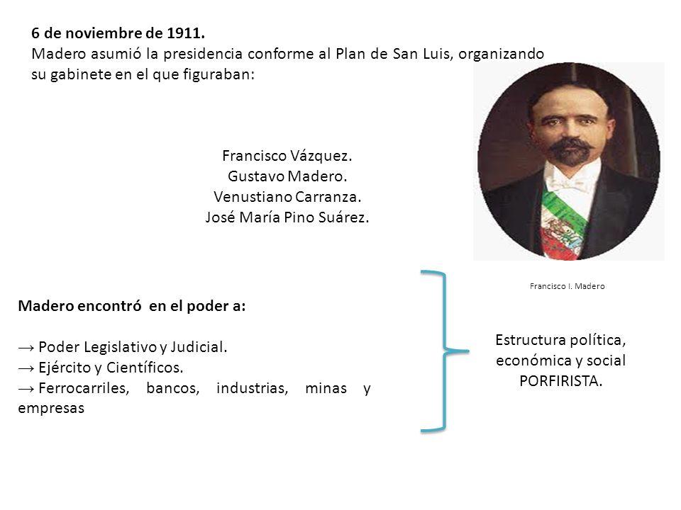 Estructura política, económica y social PORFIRISTA.