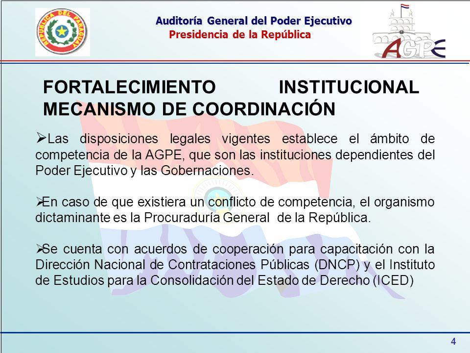 Auditoría General del Poder Ejecutivo Presidencia de la República