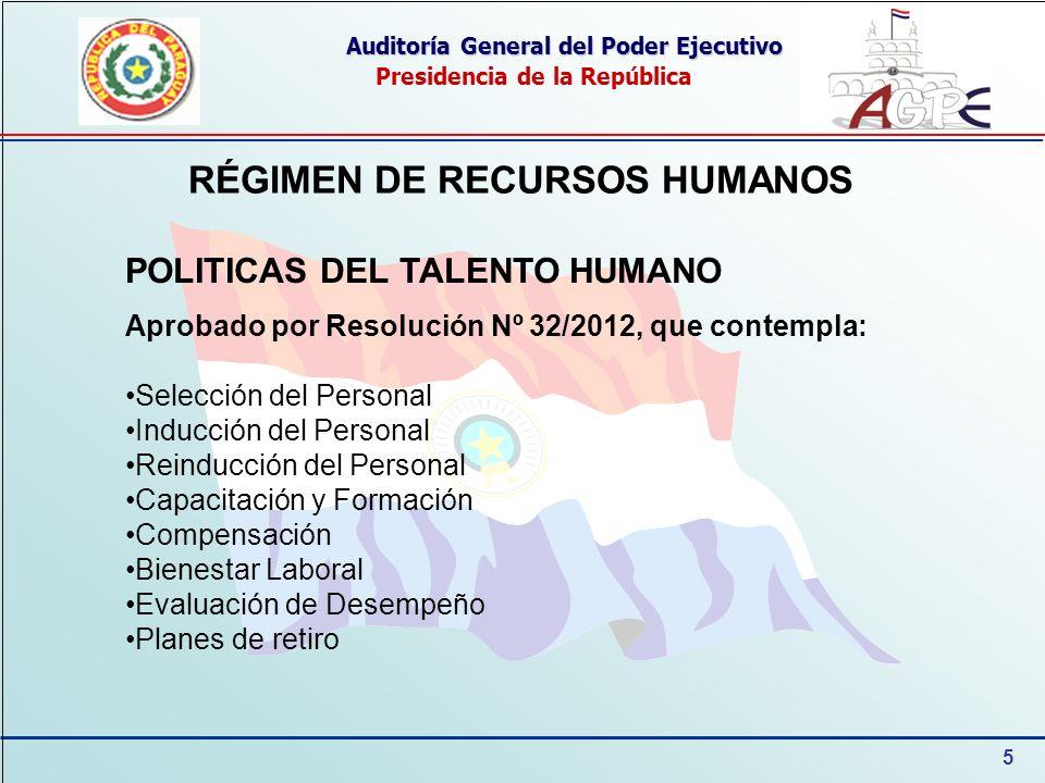 RÉGIMEN DE RECURSOS HUMANOS