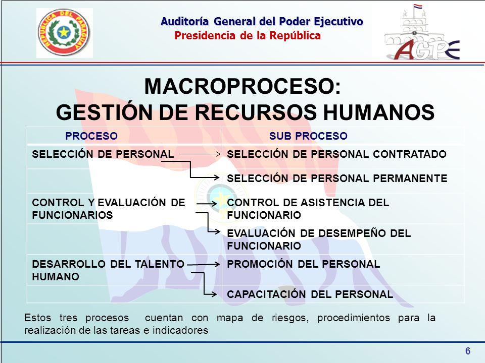 MACROPROCESO: GESTIÓN DE RECURSOS HUMANOS