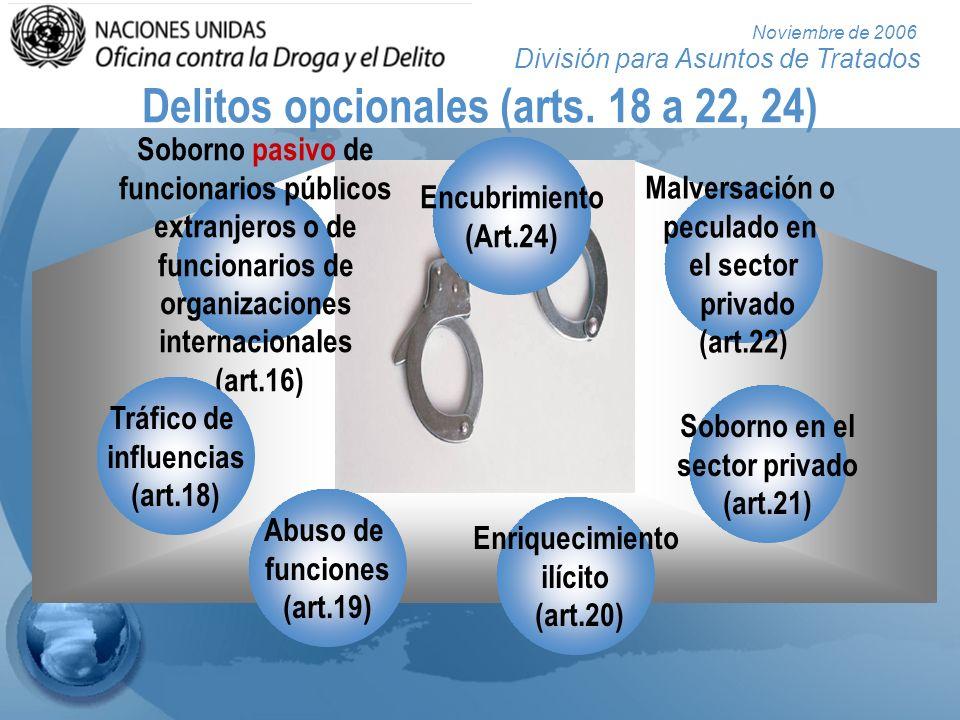Delitos opcionales (arts. 18 a 22, 24)