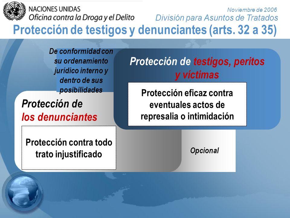 Protección de testigos y denunciantes (arts. 32 a 35)