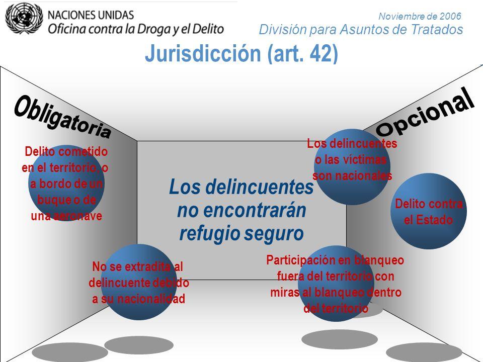 Jurisdicción (art. 42) Los delincuentes no encontrarán refugio seguro