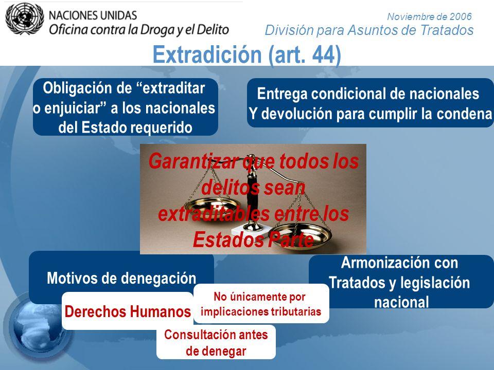 Extradición (art. 44) Obligación de extraditar. o enjuiciar a los nacionales. del Estado requerido.
