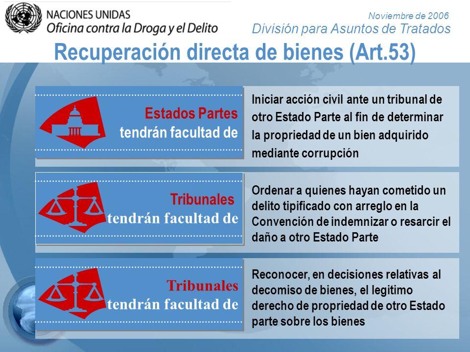 Recuperación directa de bienes (Art.53)